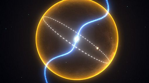 Ciencia, Universo, Curiosidades