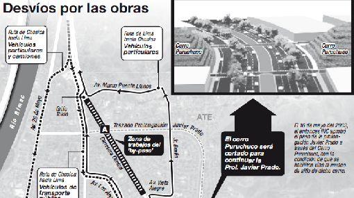 Ate Vitarte, Tránsito vehicular, Carretera Central, Javier Prado, Obras en Lima, Municipalidad de Ate, Desvío vehicular