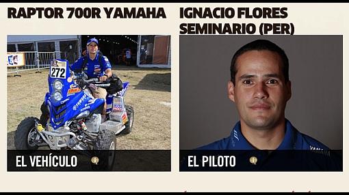 Dakar 2012: Ignacio Flores es el peruano mejor ubicado en el rally