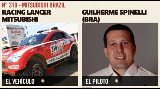 Rally Dakar 2012 435104