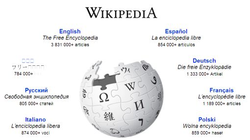 Wikipedia es la enciclopedia ms confiable, segn estudio