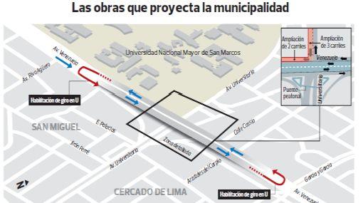 Municipalidad de Lima, Emape, Universidad Nacional Mayor de San Marcos
