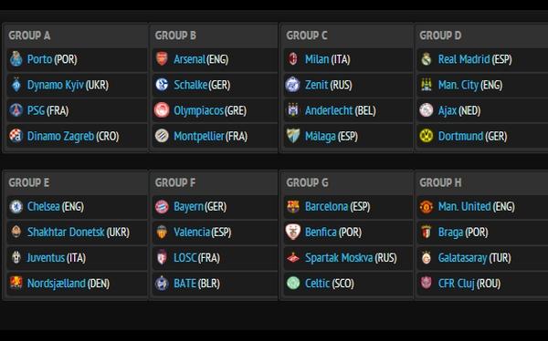 Sorteo, Champions League, Liga de Campeones, UEFA