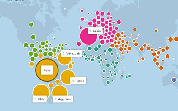 Bolivia, Venezuela, España, Perú, Facebook, Chile, Argentina
