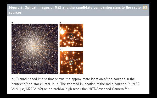 Descubren un cúmulo de estrellas con dos agujeros negros