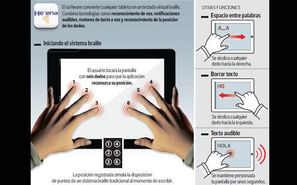 Una aplicación que convierte una tableta en un teclado brai